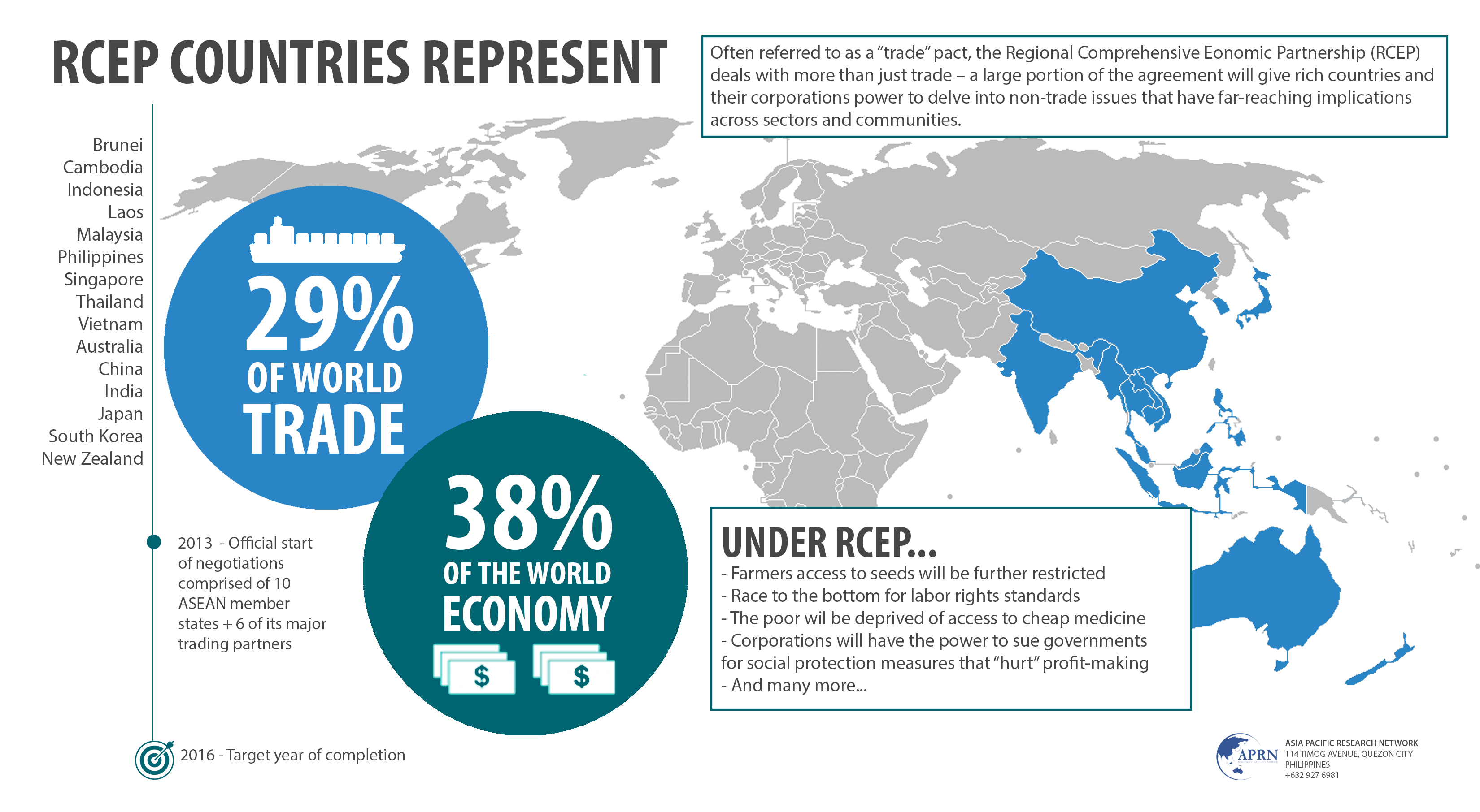 APRN Briefer on the Regional Comprehensive Economic Partnership (RCEP)